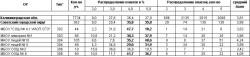 мониторинг 5 класс, математика, 2012